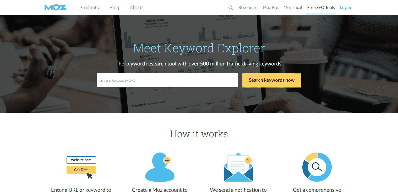 Moz-Keyword-Research-Tool-min